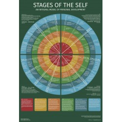 Stages of the Self (Digital)